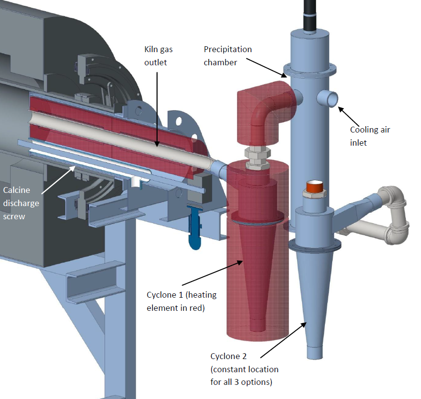 Rotary kiln discharge arrangement